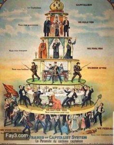 الدولة الرأسمالية بين فوضوية السوق ودكتاتورية المصنع