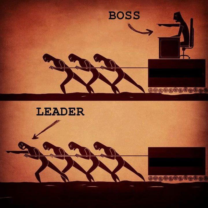 أي مدير أنت . . ؟